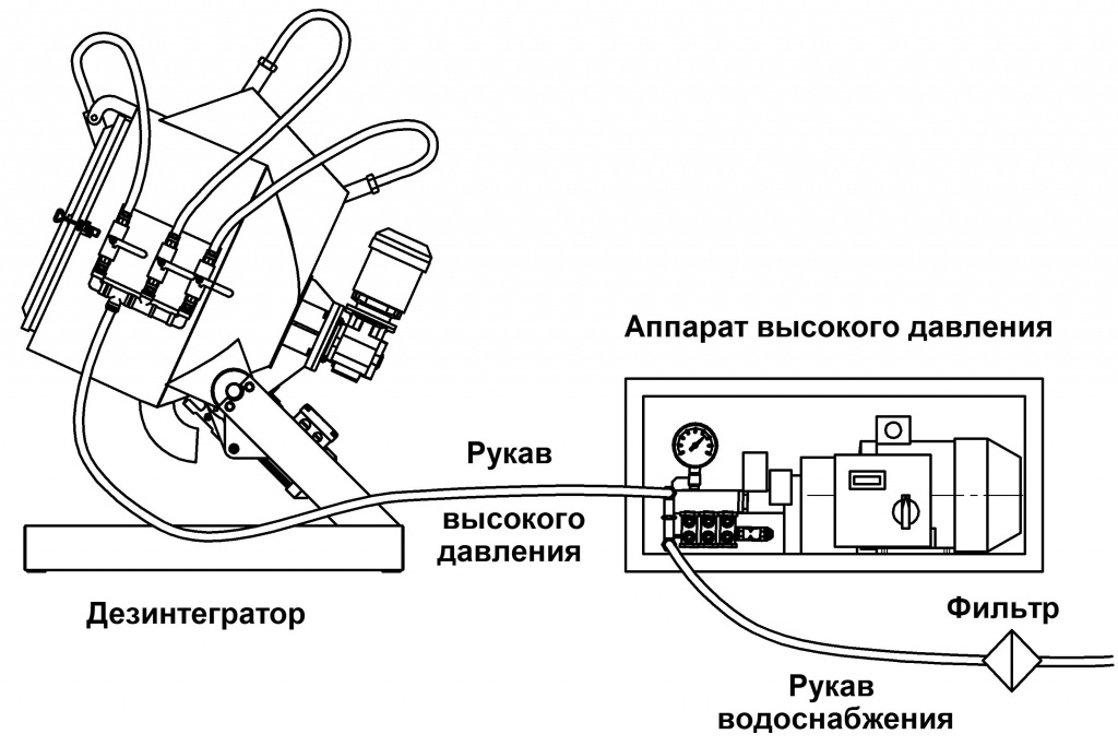 Disintegrator with a pump